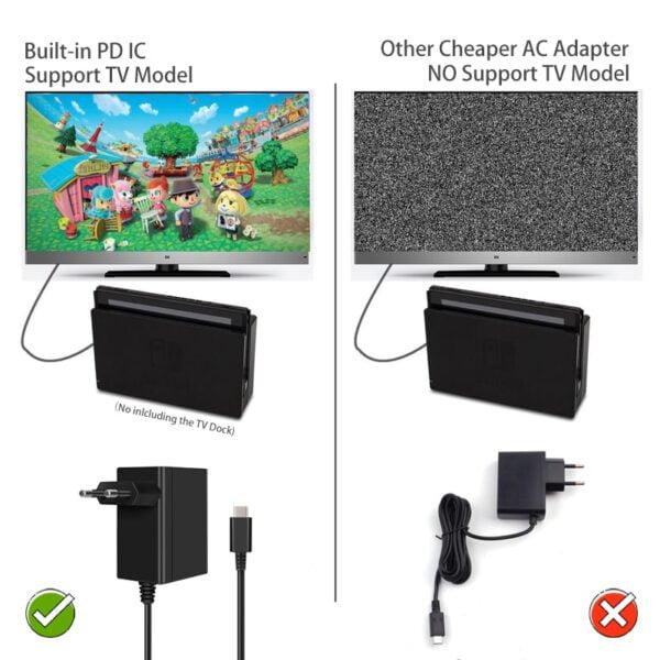 Adaptateur secteur USB-C pour Nintendo Switch Gaming 5
